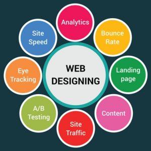 Web-Designing-Course-in-Marathahalli